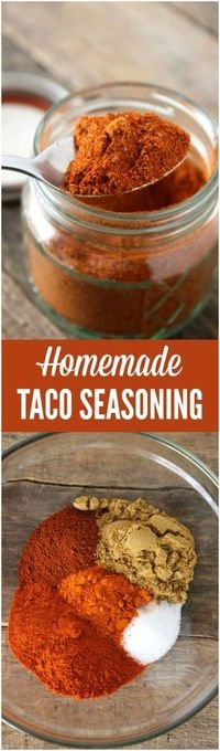 We eat Mexican food a lot. I mean A LOT!!! And this homemade taco seasoning is a crucial ingredient in �€� Read More �†'