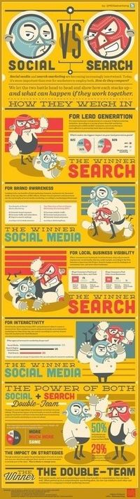 Social Media Social Research. Social Media Social Research. alanalegnon