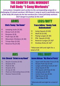 Countrify Your Workout: 1-Song Workouts to Country Music! Do all 4 songs or just 1 to work a specific part of the body. Get after it, ya'll!