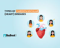 Know about the types of Cardiovascular (heart) Diseases. An article to know more about types of cardiovascular diseases.
