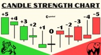 https://cryptolad.co/10-candlesticks-patterns-used-in-technical-analysis/