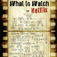 Infographic: What To Watch On Netflix?
