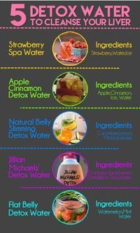 10 Delicious Detox Water Recipes To Cleanse Your Liver