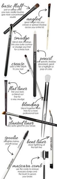 Make up brushes and their uses