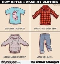 How often I was my clothes funny cartoon #funnycartoon #humor #lol #funnypicture #PMSLweb