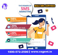 Great place for Bulk SMS service Provider with Minavo Telecom Networks at lowest prices. Business Bulk SMS greets your callers with professional connecting us. To more details Visit Now! https://vagent.in/