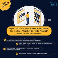 Do you want to #exportpicklistvalues and looking for solution? BOFC is one of the best option to choose. It allows admins to Export �€œActive or Inactive or both�€ picklist values in few clicks. Read More - https://bit.ly/3q2WLtb
