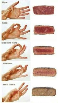 We all enjoy our steak done at differently and it's not easy to tell a steak's temperature just by looking at it. To avoid cutting an undercooked steak, use this neat trick used in restaurants to determine when a steak is done to your liking...