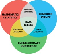 data science course.png