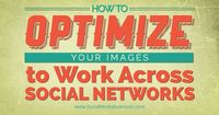 Do your images look good on all social platforms? This article shows how to create one image to share across three networks- Facebook, Twitter and LinkedIn.