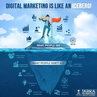 Tarika Technologies is the best Digital Marketing agency in USA which provides best digital marketing services for your business. With our smart digital marketing services, you will get more traffic, more leads and more sales. For More Information: http...