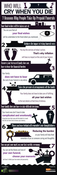 Who will cry when you die [Info Graphic]